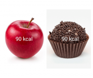 contar calorias, contar calorias emagrece, restrição calórica, quantas calorias se deve ingerir por dia, perda de peso, emagrecimento saudável, emagrecimento natural